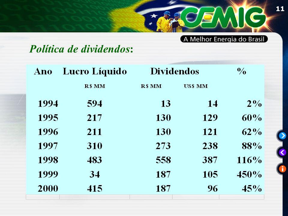 11 Política de dividendos: