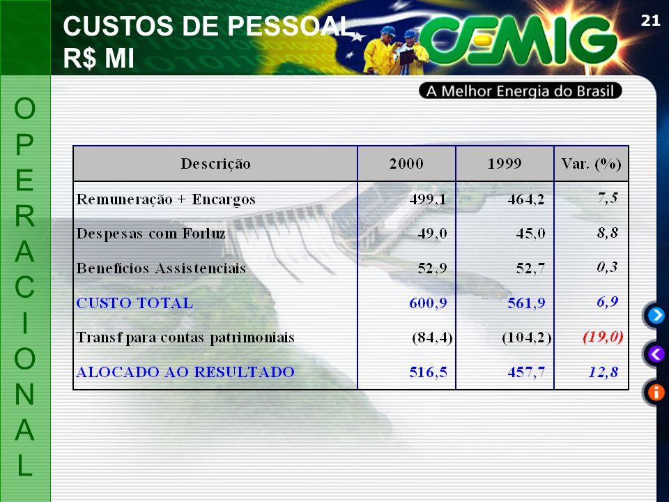 21 CUSTOS DE PESSOAL R$ MI OPERACIONALOPERACIONAL