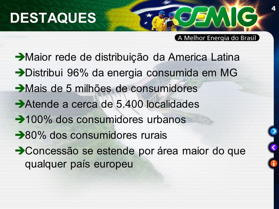 4 DESTAQUES è Maior rede de distribuição da America Latina è Distribui 96% da energia consumida em MG è Mais de 5 milhões de consumidores è Atende a c