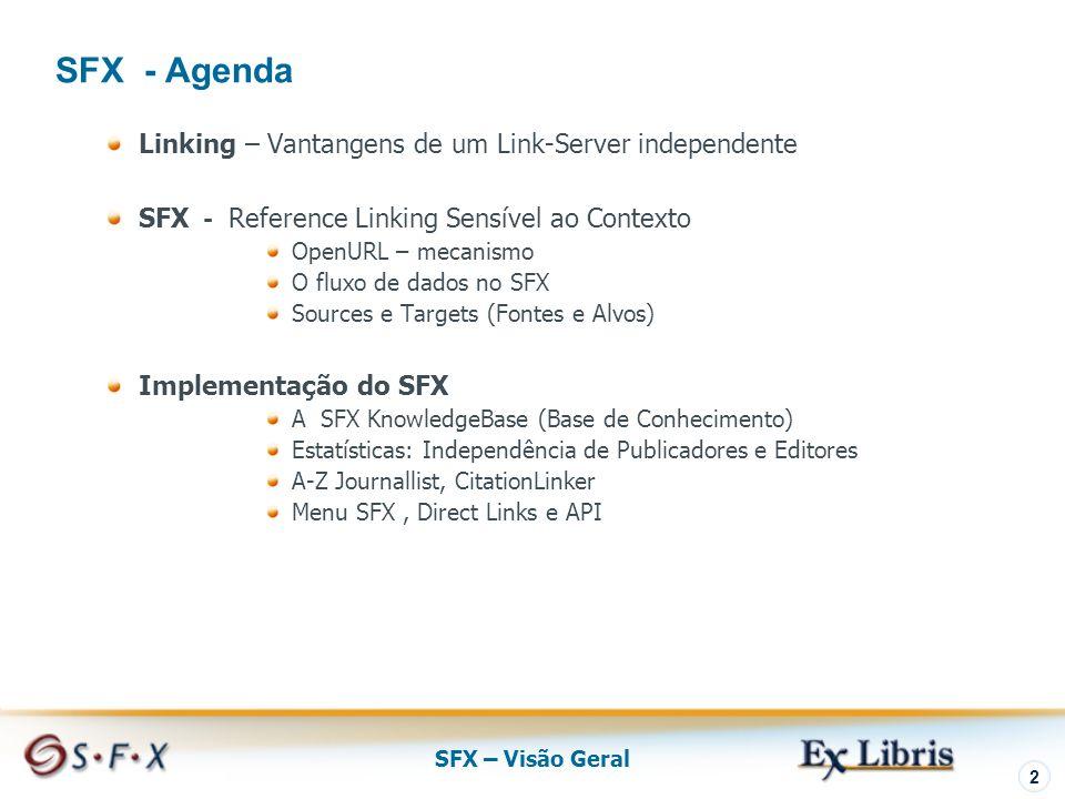 SFX – Visão Geral 2 SFX - Agenda Linking – Vantangens de um Link-Server independente SFX - Reference Linking Sensível ao Contexto OpenURL – mecanismo O fluxo de dados no SFX Sources e Targets (Fontes e Alvos) Implementação do SFX A SFX KnowledgeBase (Base de Conhecimento) Estatísticas: Independência de Publicadores e Editores A-Z Journallist, CitationLinker Menu SFX, Direct Links e API