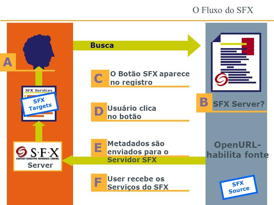 Busca OpenURL- habilita fonte B SFX Server.