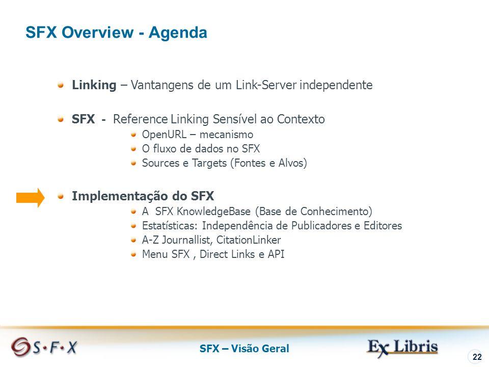 SFX – Visão Geral 22 SFX Overview - Agenda Linking – Vantangens de um Link-Server independente SFX - Reference Linking Sensível ao Contexto OpenURL – mecanismo O fluxo de dados no SFX Sources e Targets (Fontes e Alvos) Implementação do SFX A SFX KnowledgeBase (Base de Conhecimento) Estatísticas: Independência de Publicadores e Editores A-Z Journallist, CitationLinker Menu SFX, Direct Links e API