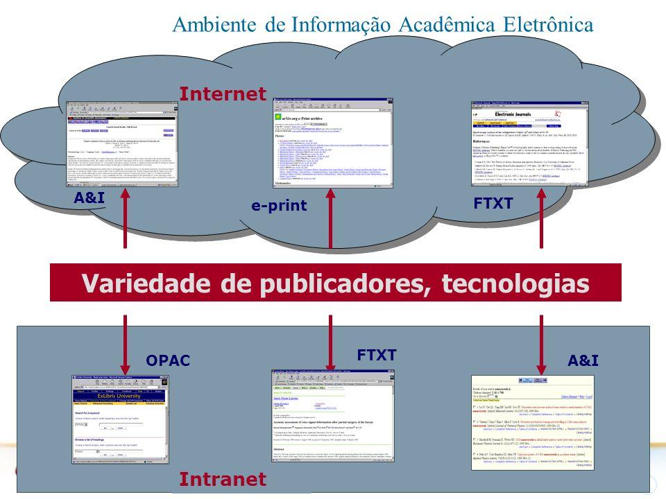 Intranet Internet Variedade de publicadores, tecnologias A&I e-print FTXT OPAC FTXT A&I Ambiente de Informação Acadêmica Eletrônica