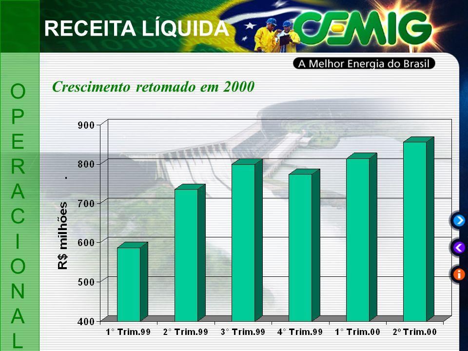 Crescimento retomado em 2000 RECEITA LÍQUIDA OPERACIONALOPERACIONAL