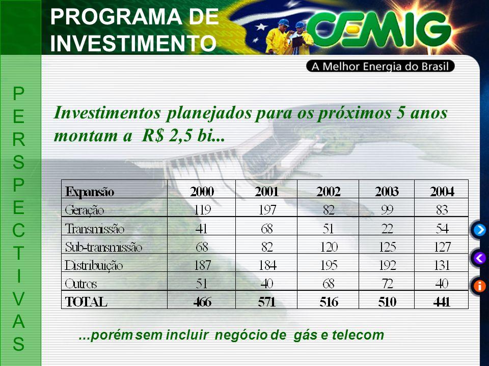 Investimentos planejados para os próximos 5 anos montam a R$ 2,5 bi......porém sem incluir negócio de gás e telecom PERSPECTIVASPERSPECTIVAS PROGRAMA DE INVESTIMENTO