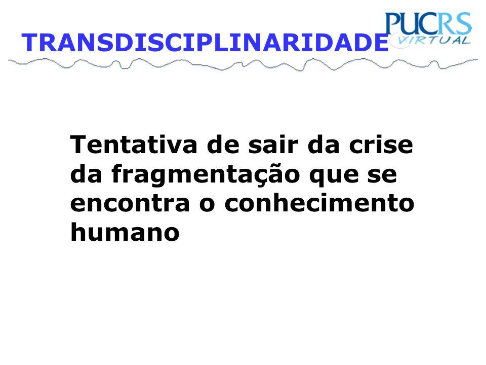 Tentativa de sair da crise da fragmentação que se encontra o conhecimento humano TRANSDISCIPLINARIDADE