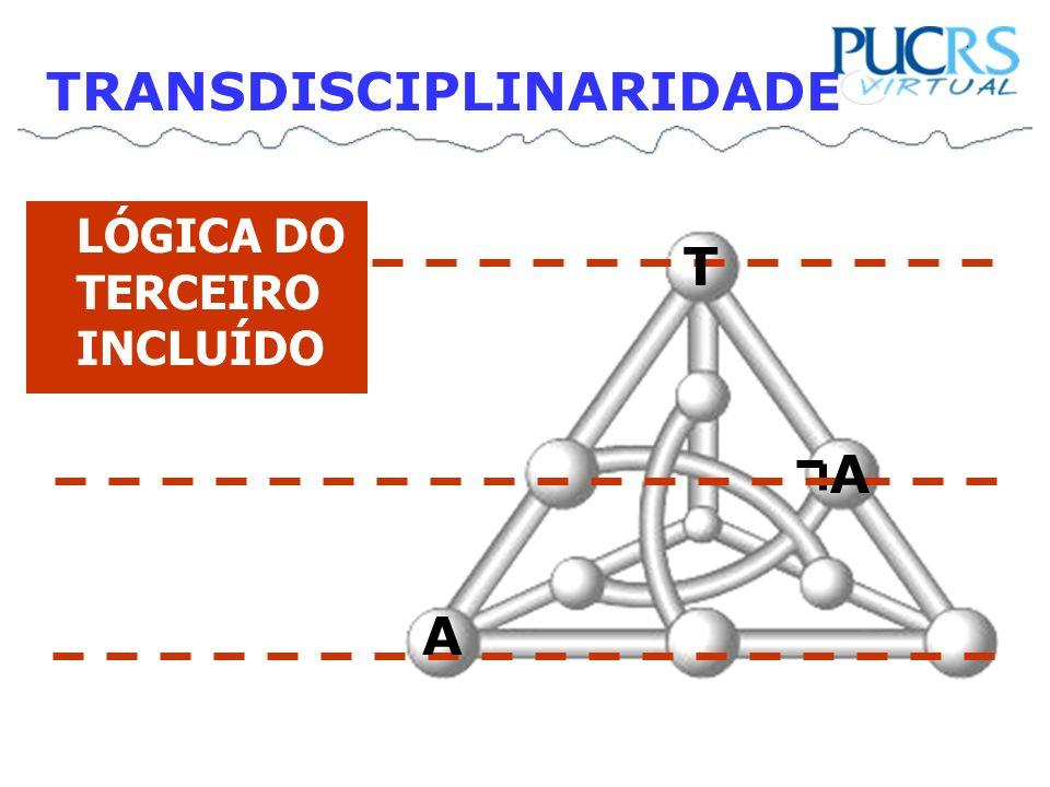 LÓGICA DO TERCEIRO INCLUÍDO A A T TRANSDISCIPLINARIDADE