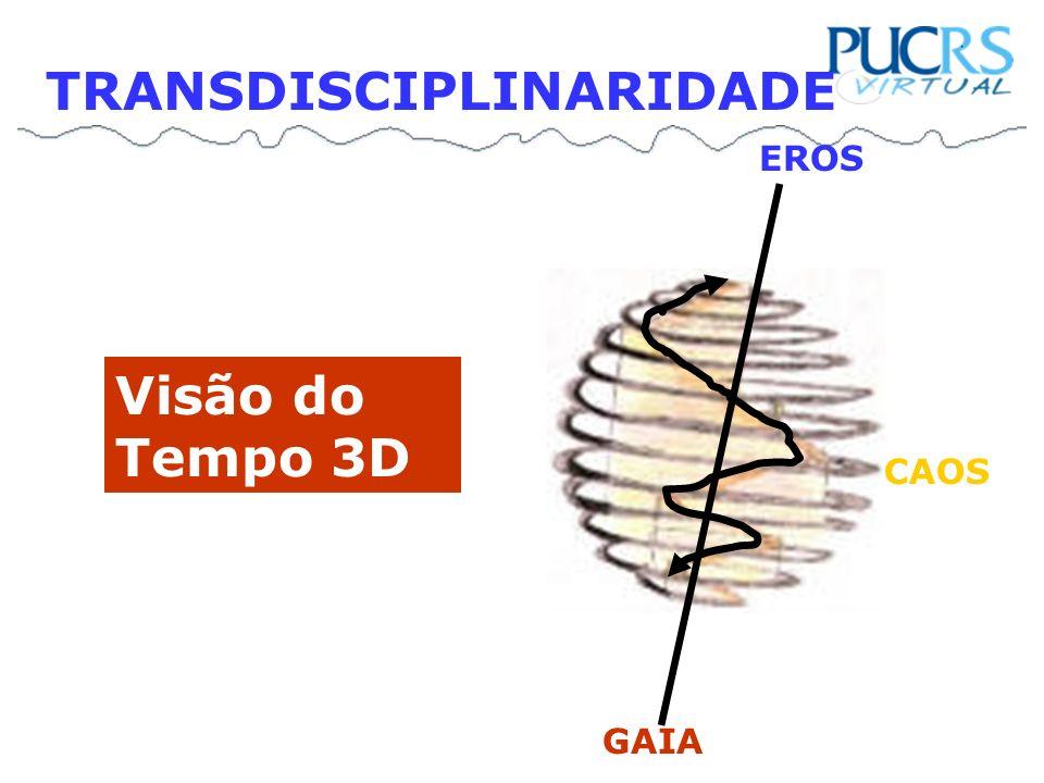Visão do Tempo 3D EROS GAIA CAOS TRANSDISCIPLINARIDADE