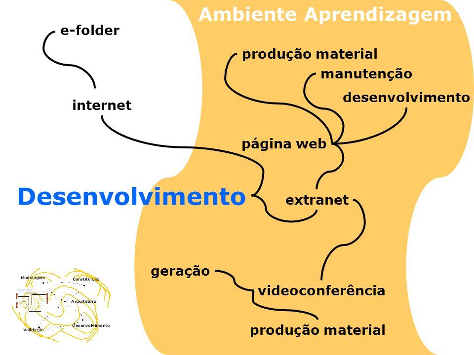 Desenvolvimento internet extranet e-folder página web videoconferência geração produção material desenvolvimento Ambiente Aprendizagem produção materi