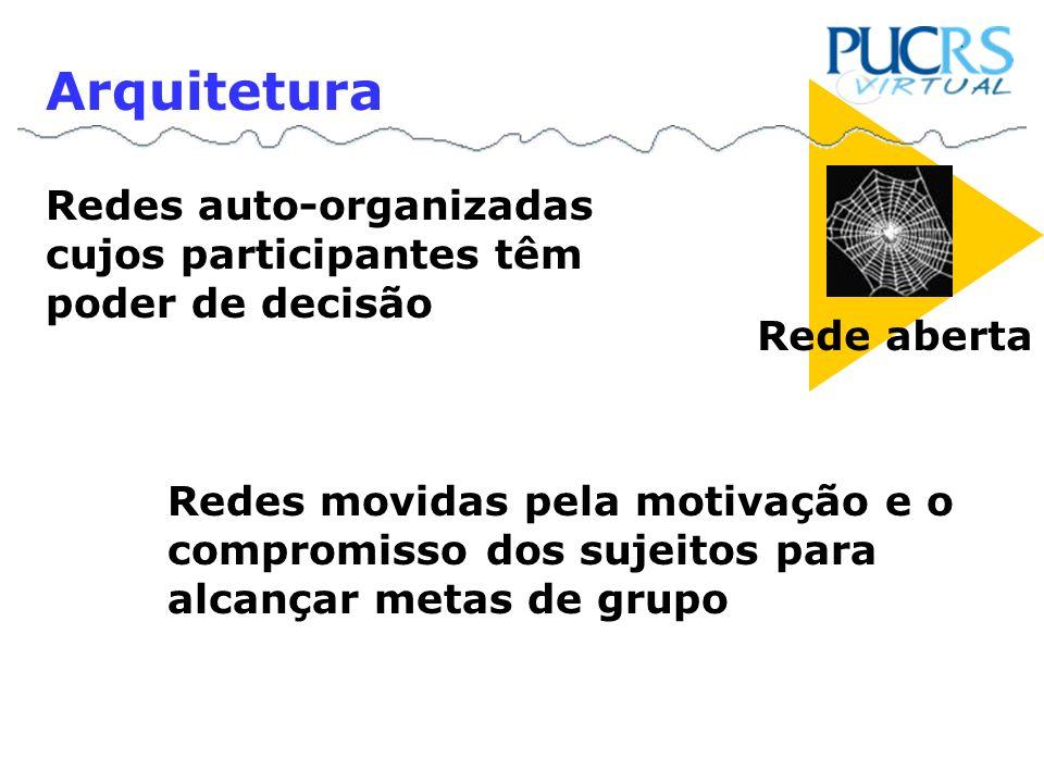 Redes auto-organizadas cujos participantes têm poder de decisão Arquitetura Rede aberta Redes movidas pela motivação e o compromisso dos sujeitos para