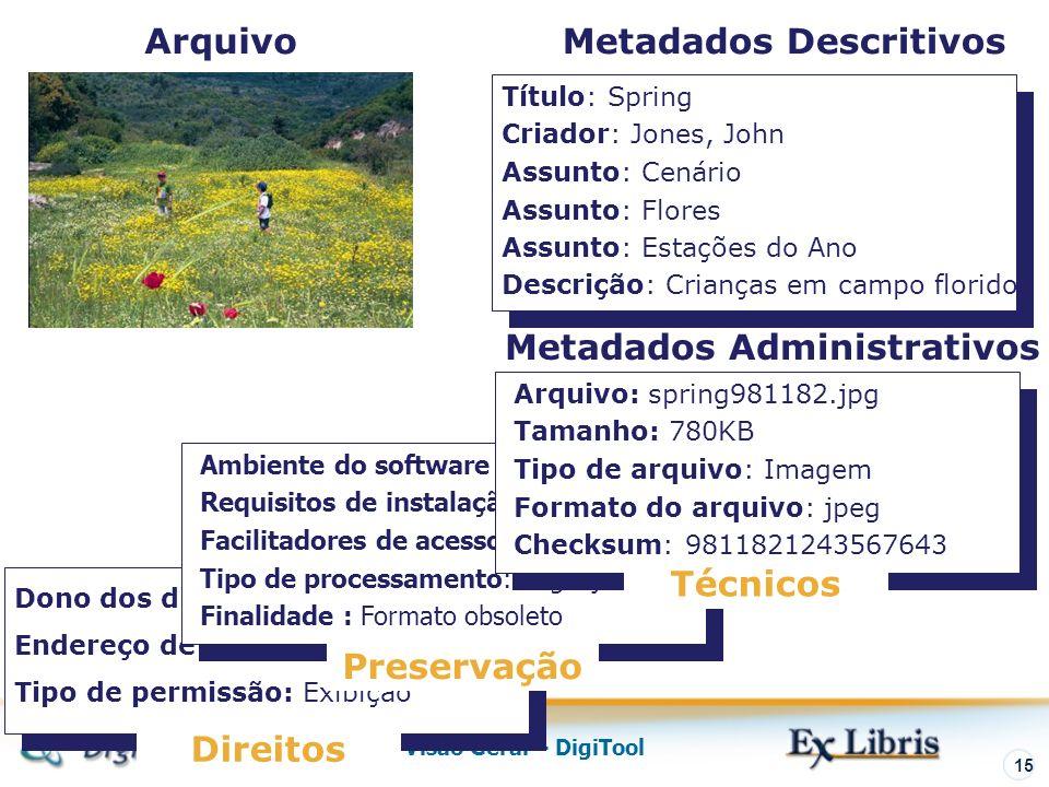 Visão Geral – DigiTool 15 Título: Spring Criador: Jones, John Assunto: Cenário Assunto: Flores Assunto: Estações do Ano Descrição: Crianças em campo florido Metadados DescritivosArquivo Dono dos direitos autorais: Endereço de contato: Tipo de permissão: Exibição Ambiente do software : Requisitos de instalação : Facilitadores de acesso: Tipo de processamento: Migração Finalidade : Formato obsoleto Arquivo: spring981182.jpg Tamanho: 780KB Tipo de arquivo: Imagem Formato do arquivo: jpeg Checksum: 9811821243567643 Metadados Administrativos Técnicos Preservação Direitos