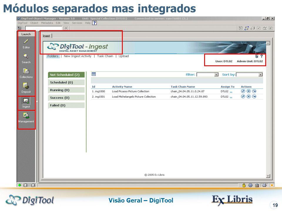 Visão Geral – DigiTool 19 Módulos separados mas integrados