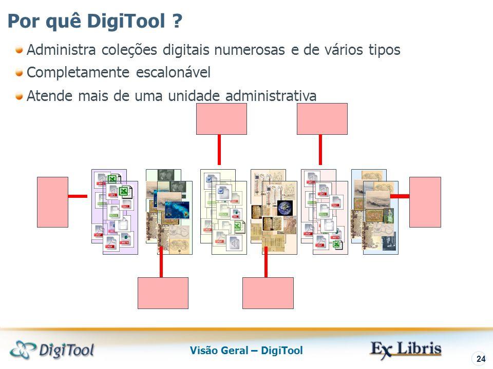 Visão Geral – DigiTool 24 Administra coleções digitais numerosas e de vários tipos Completamente escalonável Atende mais de uma unidade administrativa Por quê DigiTool
