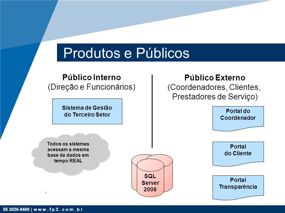 55 3026-8469 | w w w. f p 2. c o m. b r Sistema de Gestão do Terceiro Setor Produtos e Públicos Público Interno (Direção e Funcionários) Público Exter