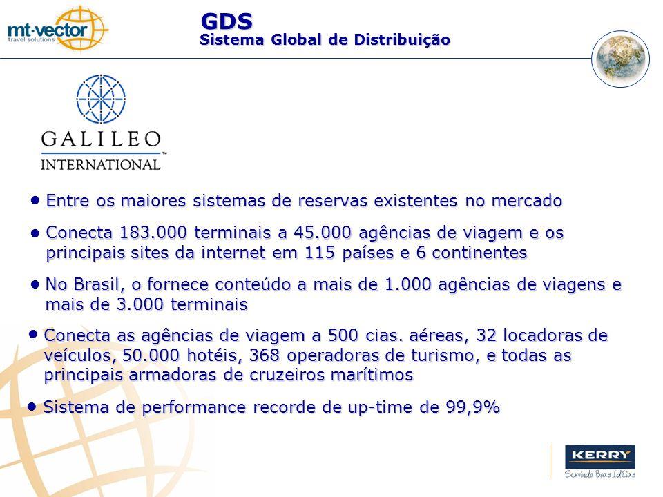 GDS Entre os maiores sistemas de reservas existentes no mercado Conecta 183.000 terminais a 45.000 agências de viagem e os principais sites da internet em 115 países e 6 continentes Sistema de performance recorde de up-time de 99,9% No Brasil, o fornece conteúdo a mais de 1.000 agências de viagens e mais de 3.000 terminais Conecta as agências de viagem a 500 cias.