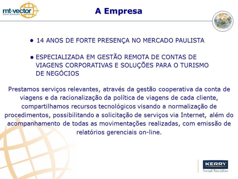 Diretório on-line de Hotéis Mais de 500 hotéis no Brasil Tarifas comparativas Balcão e Acordo Sistema seletivo de Busca on-line