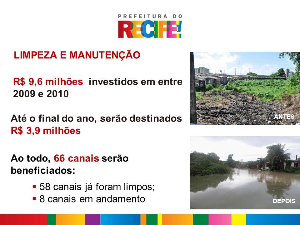 ANTES R$ 9,6 milhões investidos em entre 2009 e 2010 Até o final do ano, serão destinados R$ 3,9 milhões 58 canais já foram limpos; 8 canais em andame