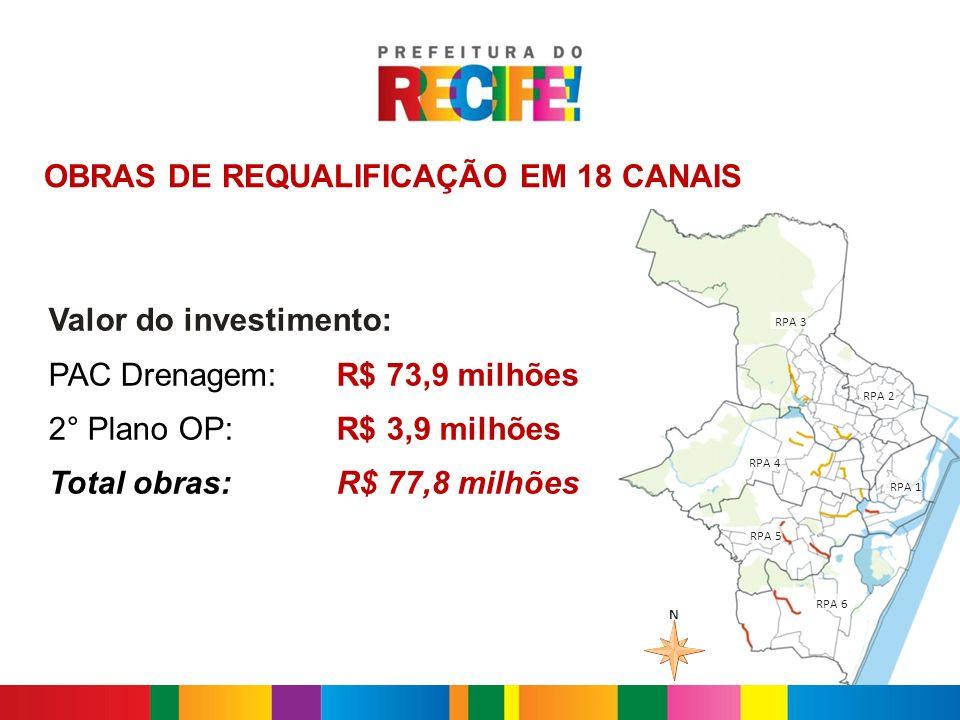 N RPA 5 RPA 6 RPA 1 RPA 2 RPA 3 RPA 4 OBRAS DE REQUALIFICAÇÃO EM 18 CANAIS Valor do investimento: PAC Drenagem:R$ 73,9 milhões 2° Plano OP: R$ 3,9 mil