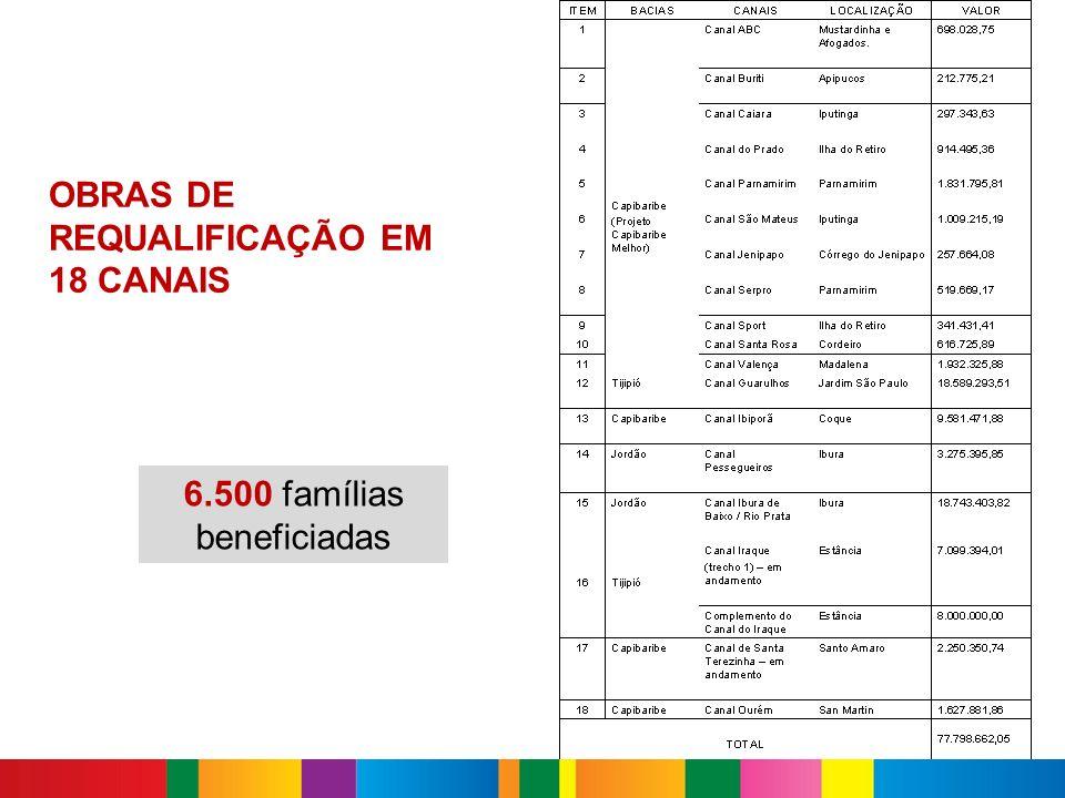 OBRAS DE REQUALIFICAÇÃO EM 18 CANAIS 6.500 famílias beneficiadas
