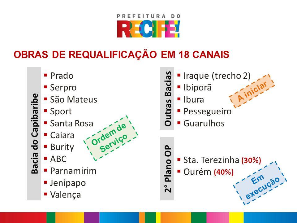 CANAL DO PRADO Objeto: Pavimentação e drenagem das vias marginais; urbanização das margens Localização: Rua Eng.