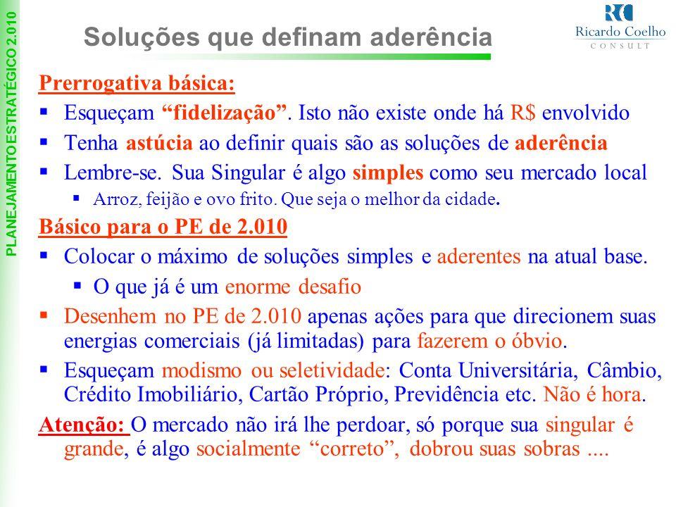 PLANEJAMENTO ESTRATÉGICO 2.010 Prerrogativa básica: Esqueçam fidelização.