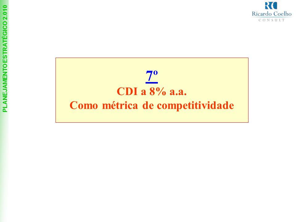 PLANEJAMENTO ESTRATÉGICO 2.010 7º CDI a 8% a.a. Como métrica de competitividade