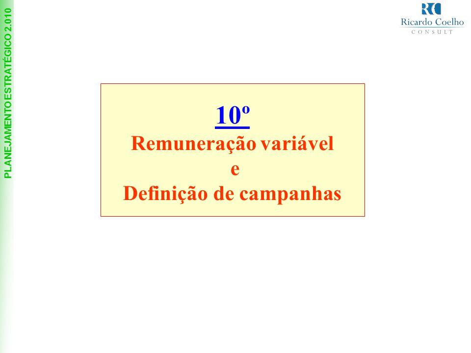 PLANEJAMENTO ESTRATÉGICO 2.010 10º Remuneração variável e Definição de campanhas