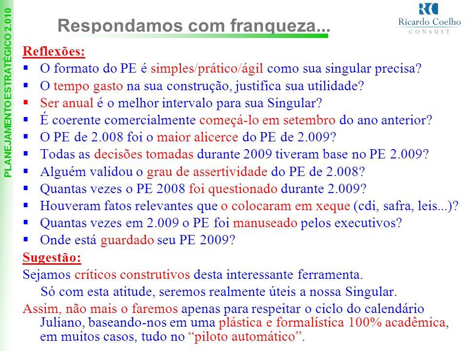 PLANEJAMENTO ESTRATÉGICO 2.010 Reflexões: O formato do PE é simples/prático/ágil como sua singular precisa.