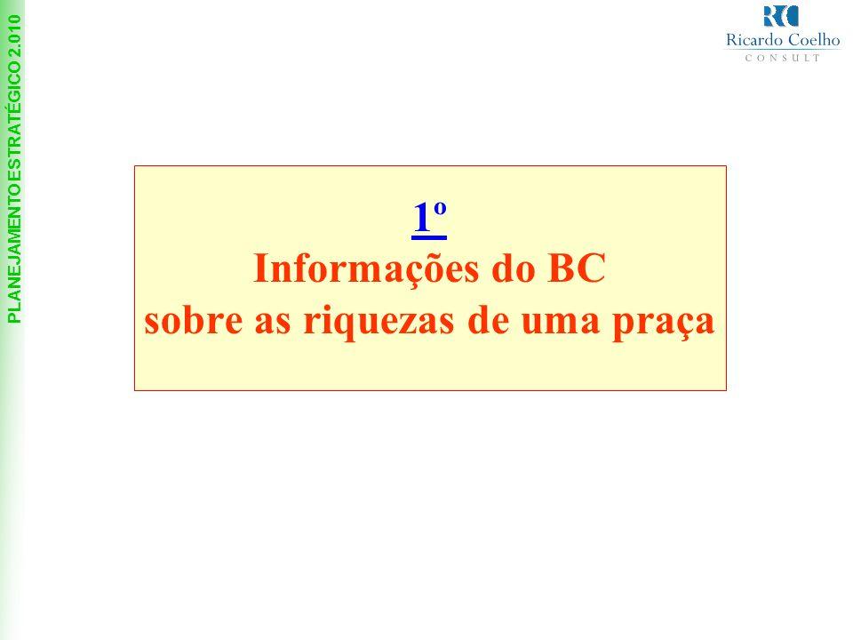 PLANEJAMENTO ESTRATÉGICO 2.010 1º Informações do BC sobre as riquezas de uma praça