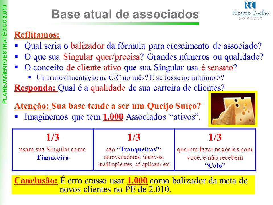 PLANEJAMENTO ESTRATÉGICO 2.010 Reflitamos: Qual seria o balizador da fórmula para crescimento de associado.