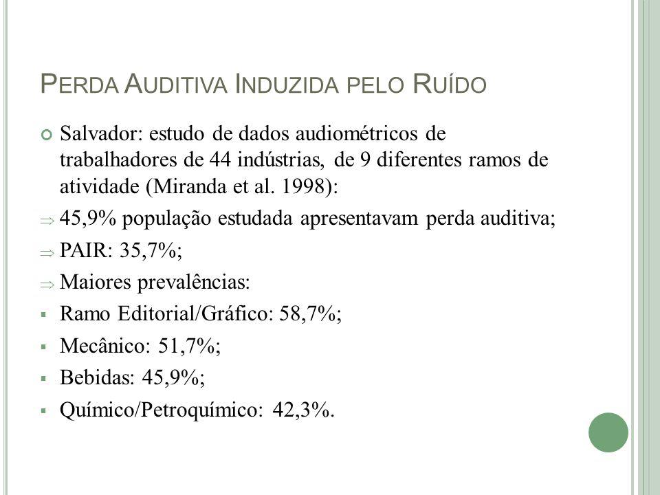 P ERDA A UDITIVA I NDUZIDA PELO R UÍDO Salvador: estudo de dados audiométricos de trabalhadores de 44 indústrias, de 9 diferentes ramos de atividade (