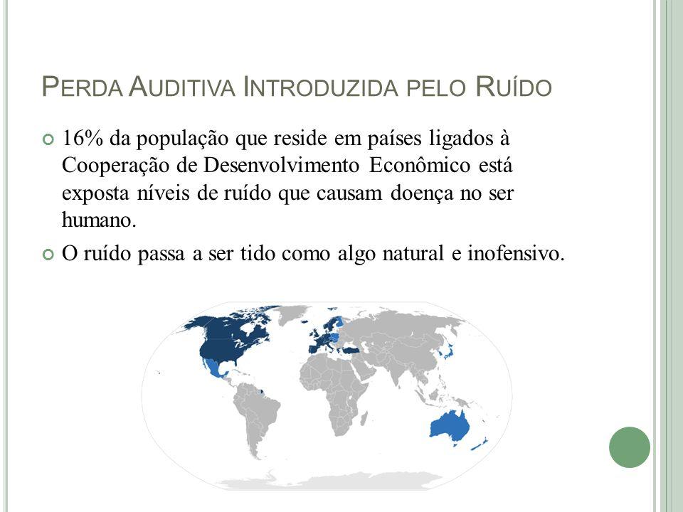 P ERDA A UDITIVA I NTRODUZIDA PELO R UÍDO 16% da população que reside em países ligados à Cooperação de Desenvolvimento Econômico está exposta níveis