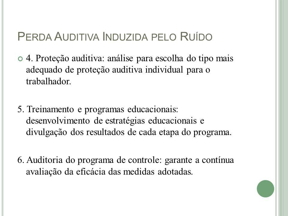 P ERDA A UDITIVA I NDUZIDA PELO R UÍDO 4. Proteção auditiva: análise para escolha do tipo mais adequado de proteção auditiva individual para o trabalh