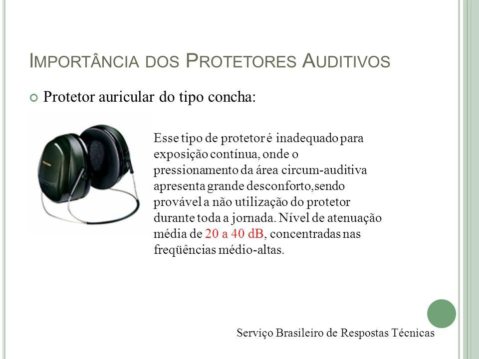 I MPORTÂNCIA DOS P ROTETORES A UDITIVOS Protetor auricular do tipo concha: Esse tipo de protetor é inadequado para exposição contínua, onde o pression