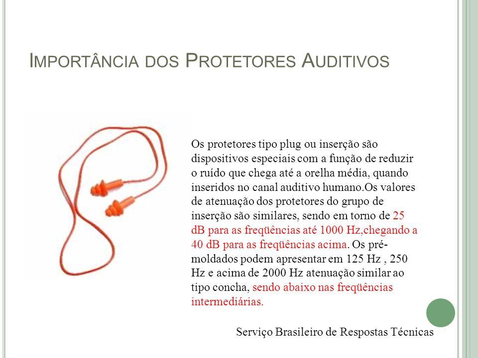 I MPORTÂNCIA DOS P ROTETORES A UDITIVOS Os protetores tipo plug ou inserção são dispositivos especiais com a função de reduzir o ruído que chega até a