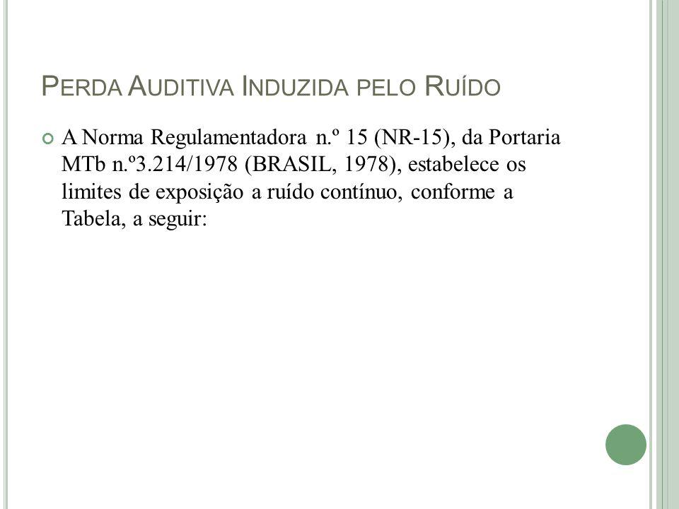 P ERDA A UDITIVA I NDUZIDA PELO R UÍDO A Norma Regulamentadora n.º 15 (NR-15), da Portaria MTb n.º3.214/1978 (BRASIL, 1978), estabelece os limites de