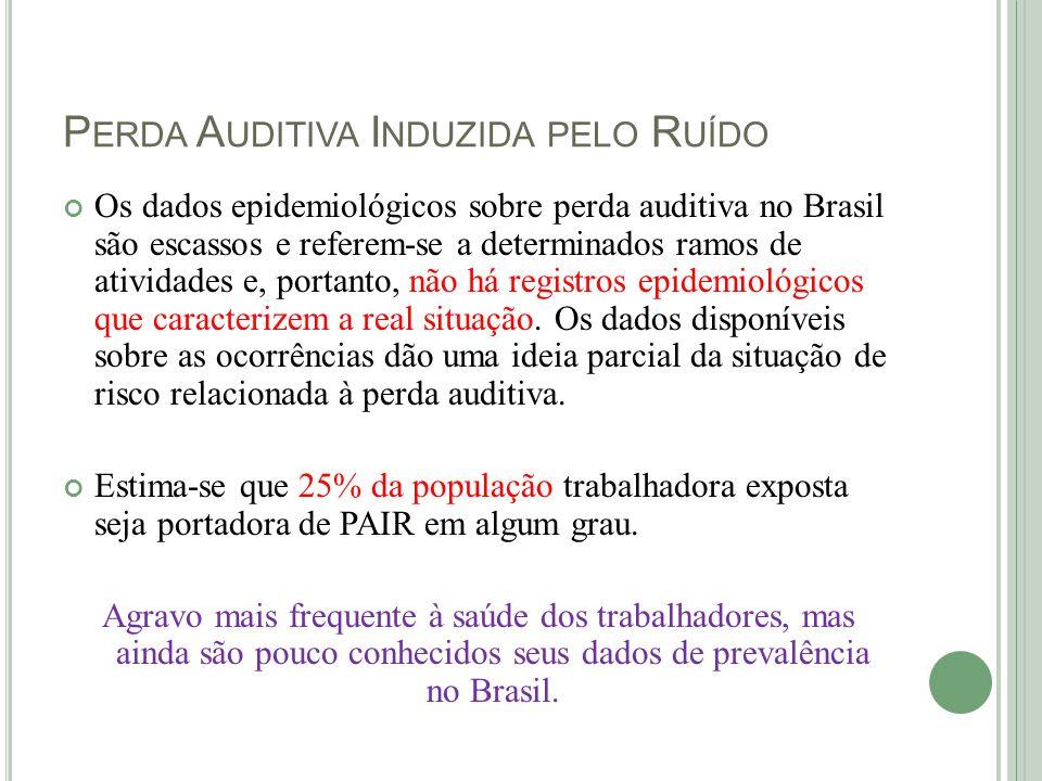 P ERDA A UDITIVA I NDUZIDA PELO R UÍDO Os dados epidemiológicos sobre perda auditiva no Brasil são escassos e referem-se a determinados ramos de ativi