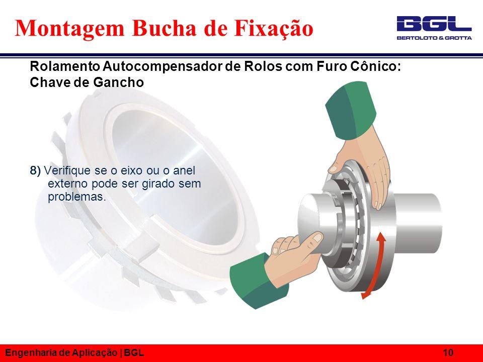 Engenharia de Aplicação   BGL 10 Montagem Bucha de Fixação 8) Verifique se o eixo ou o anel externo pode ser girado sem problemas. Rolamento Autocompe
