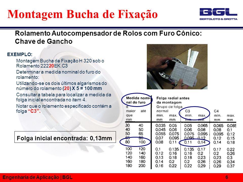 Engenharia de Aplicação   BGL 6 Folga inicial encontrada: 0,13mm Montagem Bucha de Fixação EXEMPLO: Montagem Bucha de Fixação H 320 sob o Rolamento 22