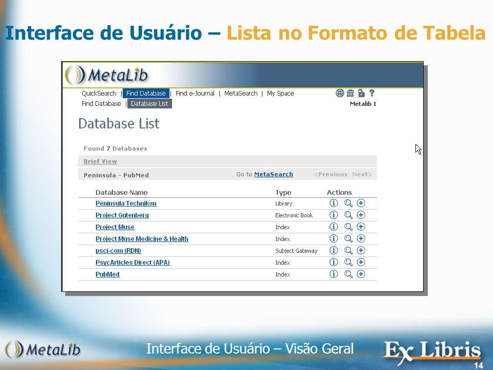 Interface de Usuário – Visão Geral 14 Interface de Usuário – Lista no Formato de Tabela