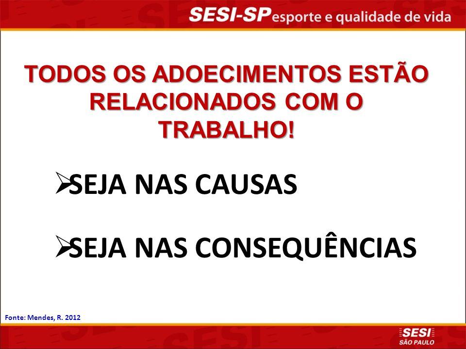 TODOS OS ADOECIMENTOS ESTÃO RELACIONADOS COM O TRABALHO! SEJA NAS CAUSAS SEJA NAS CONSEQUÊNCIAS Fonte: Mendes, R. 2012