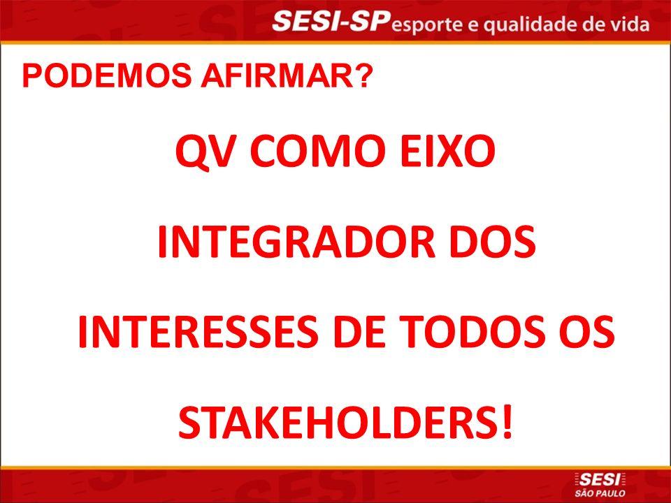 QV COMO EIXO INTEGRADOR DOS INTERESSES DE TODOS OS STAKEHOLDERS! PODEMOS AFIRMAR?