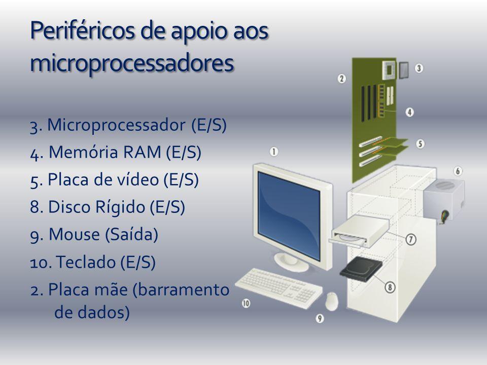 Periféricos de apoio aos microprocessadores 3. Microprocessador (E/S) 4. Memória RAM (E/S) 5. Placa de vídeo (E/S) 8. Disco Rígido (E/S) 9. Mouse (Saí