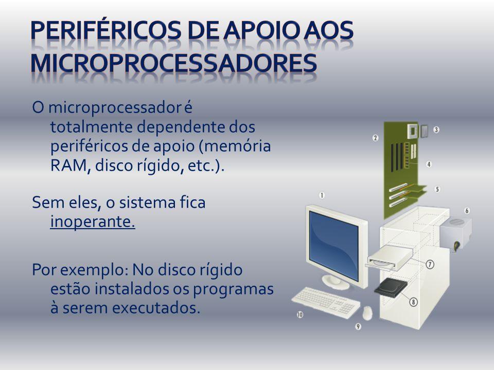O microprocessador é totalmente dependente dos periféricos de apoio (memória RAM, disco rígido, etc.). Sem eles, o sistema fica inoperante. Por exempl