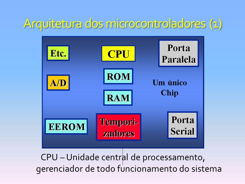 Arquitetura dos microcontroladores (1) CPU – Unidade central de processamento, gerenciador de todo funcionamento do sistema