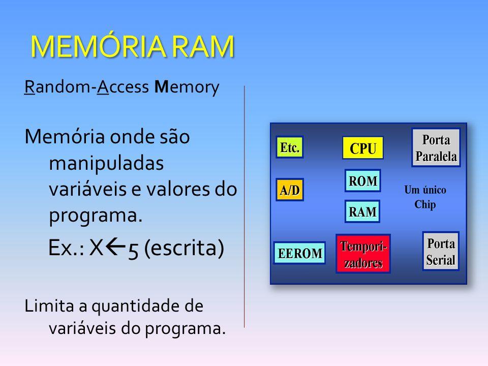 MEMÓRIA RAM Random-Access Memory Memória onde são manipuladas variáveis e valores do programa. Ex.: X 5 (escrita) Limita a quantidade de variáveis do