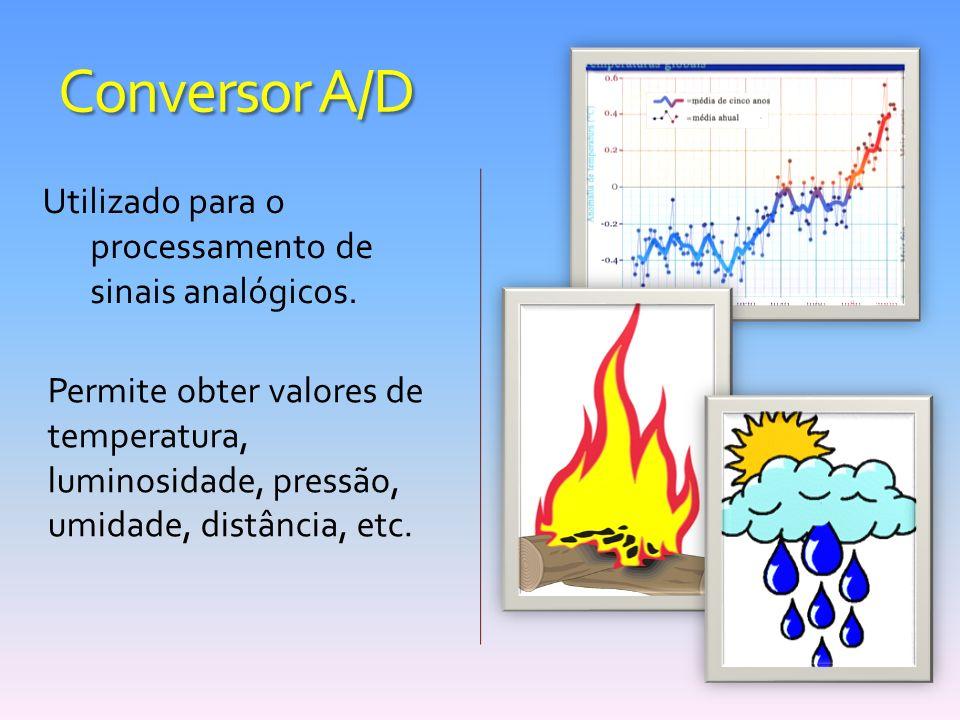 Conversor A/D Utilizado para o processamento de sinais analógicos. Permite obter valores de temperatura, luminosidade, pressão, umidade, distância, et
