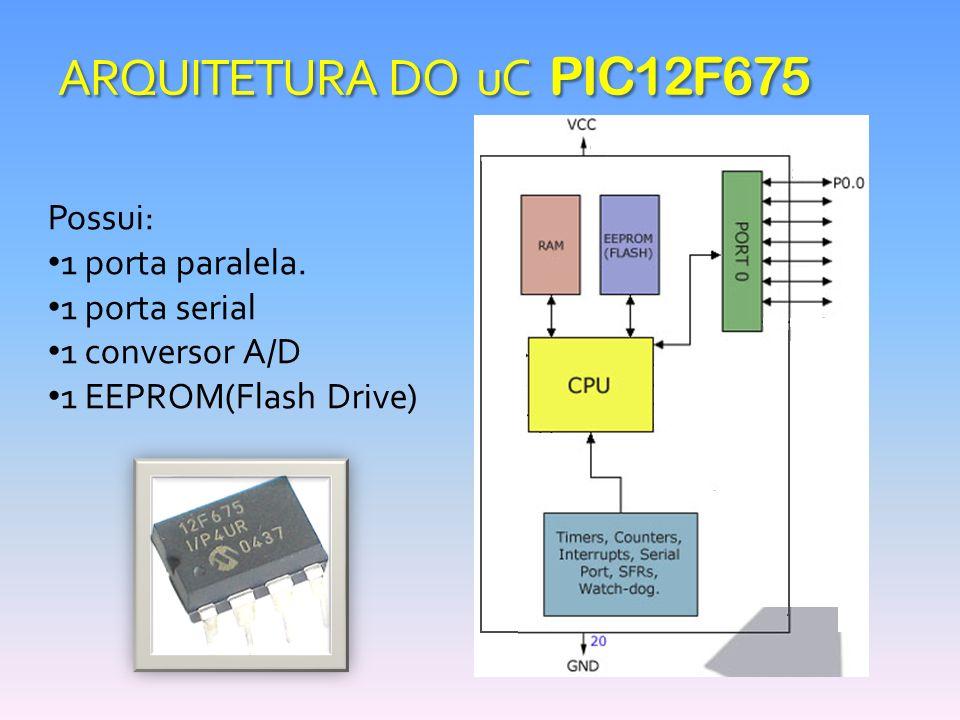 ARQUITETURA DO uC PIC12F675 Possui: 1 porta paralela. 1 porta serial 1 conversor A/D 1 EEPROM(Flash Drive)