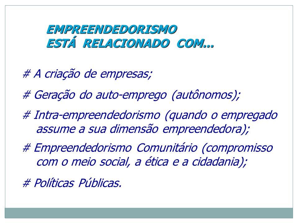 EMPREENDEDORISMO ESTÁ RELACIONADO COM... # A criação de empresas; # Geração do auto-emprego (autônomos); # Intra-empreendedorismo (quando o empregado