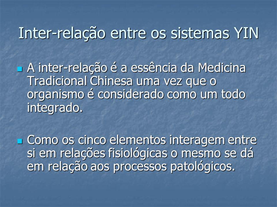 Inter-relação entre os sistemas YIN A inter-relação é a essência da Medicina Tradicional Chinesa uma vez que o organismo é considerado como um todo in